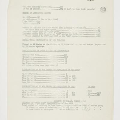 Report of  German Jewish Children's Aid